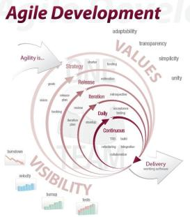 One Page Agile Poster